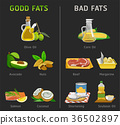 Foods to maintain a healthy body. 36502897