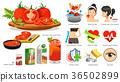 The benefits of tomato in medicine.  36502899