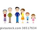 家庭 家族 家人 36517634