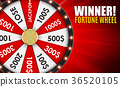 Wheel of Fortune, Lucky Icon with Place for Text 36520105