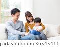 การอบรมเลี้ยงดูครอบครัว 36545411