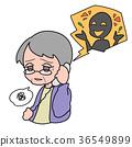 여성, 사기, 전화 36549899