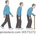 지팡이를 찌르는 남성과 건강한 걸음 걸이의 남자 36573272