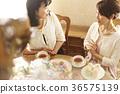 優雅的下午茶時間 36575139