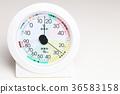 วัดอุณหภูมิและความชื้น 36583158