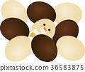 Amand Chocolat和Penguin 36583875