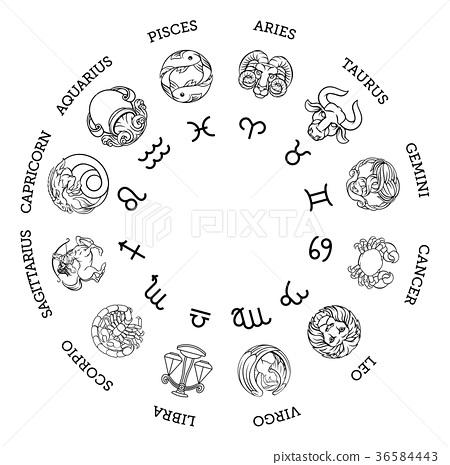 Astrological horoscope zodiac star signs symbols 36584443