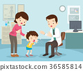 doctor, hospital, mother 36585814