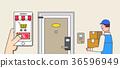 Mobile-payment help us live a convenient life. 002 36596949