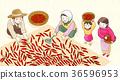 kimjang, kimchi-making for the winter 007 36596953