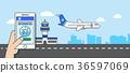 Mobile-payment help us live a convenient life. 011 36597069