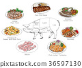 information of meat parts, RF illustration 008 36597130