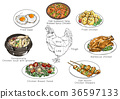 information of meat parts, RF illustration 004 36597133