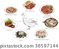information of meat parts, RF illustration 010 36597144