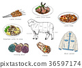 information of meat parts, RF illustration 006 36597174