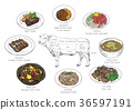 information of meat parts, RF illustration 002 36597191
