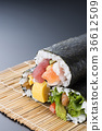 惠方壽司卷 日式春捲 惠方卷 36612509