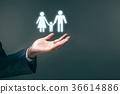 Insurance family concept 36614886