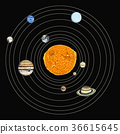 planets in solar system. moon and the sun, mercury 36615645