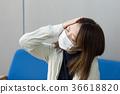 頭疼 頭痛 疾病 36618820