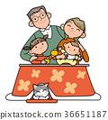 家庭 家族 家人 36651187