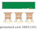 desk, elementary school, school 36651341