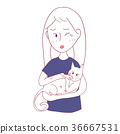 Girl Petting Cat and was Bited by him 36667531