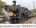 山口 蒸汽機車 火車頭 36680430