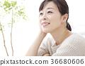 여성 인물 36680606