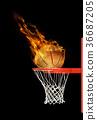 basketball ball flying to hoop 36687205