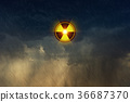 Nuclear fallout, hazardous accident 36687370