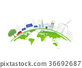 Ecology concept with green city on earth 36692687