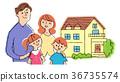 가족, 패밀리, 인물 36735574