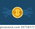 Bitcoin digital cryptocurrency 36738372