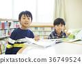 โรงเรียนประถมศึกษา 36749524
