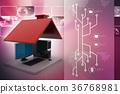 smart home concept 36768981