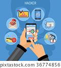 cyber, crime, hacker 36774856