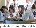 Student-Break time-Talks 36786032