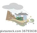 산사태, 폭우, 홍수, 침수 주택 보험 이미지. 36793638