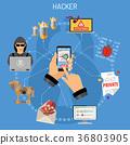 cyber, crime, hacker 36803905