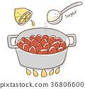 jam, strawberries, strawberry 36806600