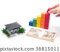 주택, 자금, 자본금 36815011