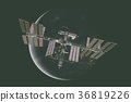 International Space Station over the planet Earth. 36819226