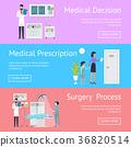 Medical Decision, Prescription and Surgery Process 36820514
