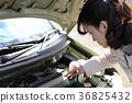 車 交通工具 汽車 36825432