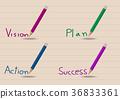 4  pencil writing Vision,Plan,Action,Success 36833361