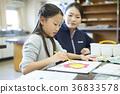 นักเรียนประถม,บทเรียน,อาจารย์ 36833578
