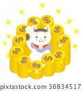 招财猫 $ 美元 36834517