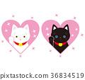 마네키네코, 고양이 장식물, 복고양이 36834519