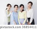 4名中年婦女 36854411